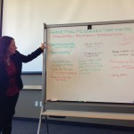 Lisa conducting a useful marketing workshop at SBDC, Medford OR.